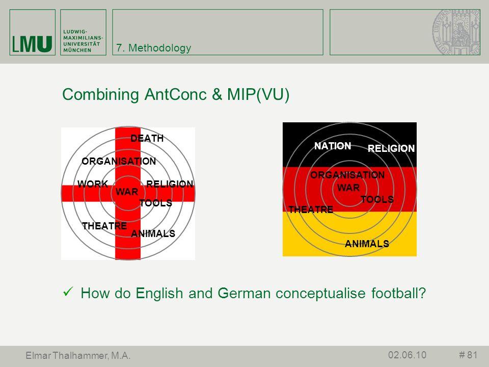 7. Methodology Combining AntConc & MIP(VU) How do English and German conceptualise football? # 8102.06.10 Elmar Thalhammer, M.A. WAR TOOLS ORGANISATIO