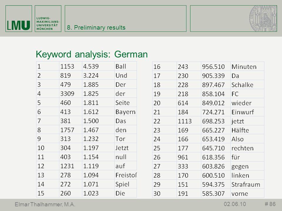 8. Preliminary results Keyword analysis: German # 8602.06.10 Elmar Thalhammer, M.A.