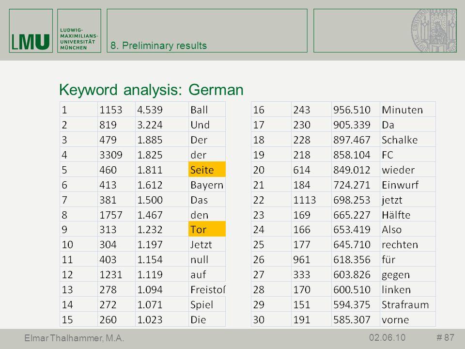 8. Preliminary results Keyword analysis: German # 8702.06.10 Elmar Thalhammer, M.A.