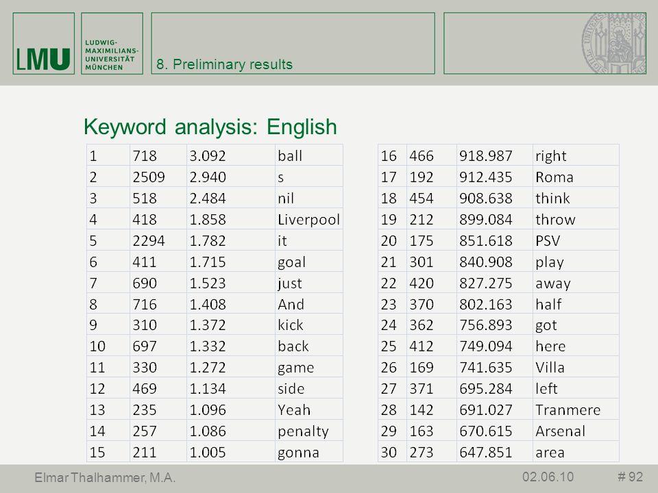 8. Preliminary results Keyword analysis: English # 9202.06.10 Elmar Thalhammer, M.A.