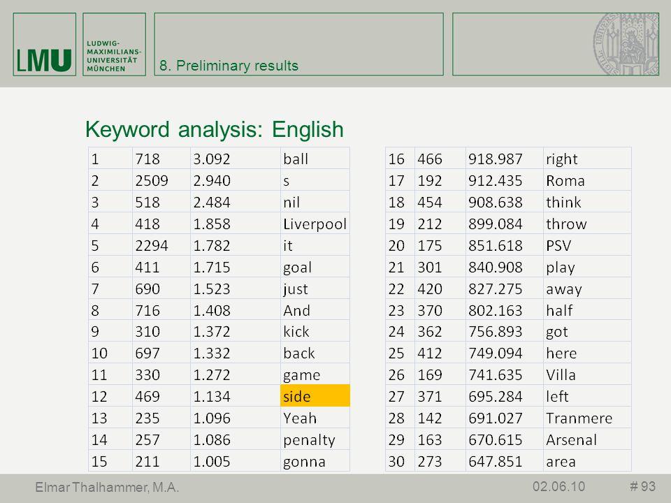 8. Preliminary results Keyword analysis: English # 9302.06.10 Elmar Thalhammer, M.A.