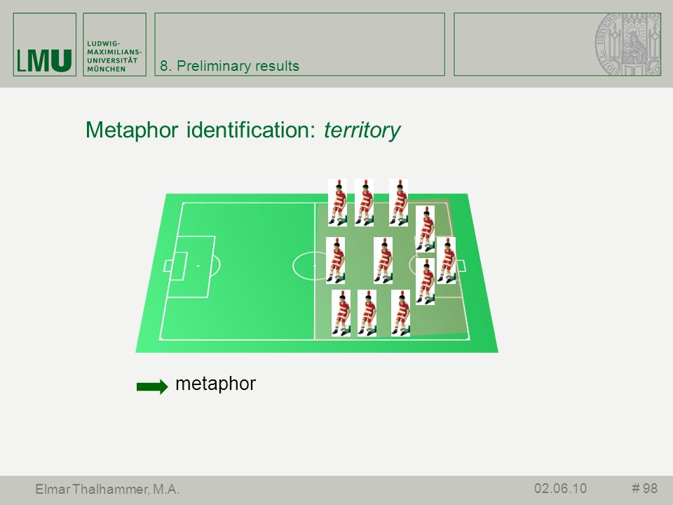 Summing up conceptual metaphor corpus: radio commentaries distillation of essential English and German football vocabulary applying MIP to German charting the conceptual landscape of English and German football language # 9902.06.10 Elmar Thalhammer, M.A.