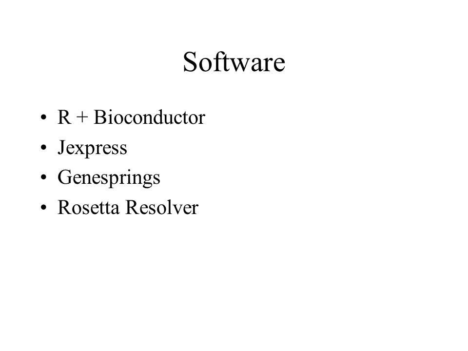 Software R + Bioconductor Jexpress Genesprings Rosetta Resolver