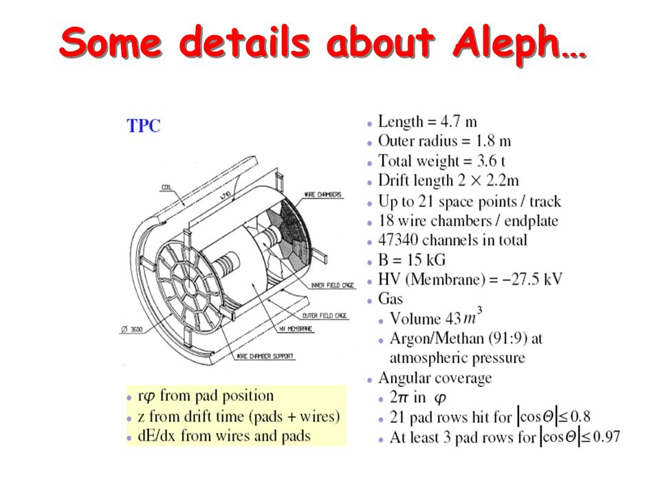 Some details about Aleph…