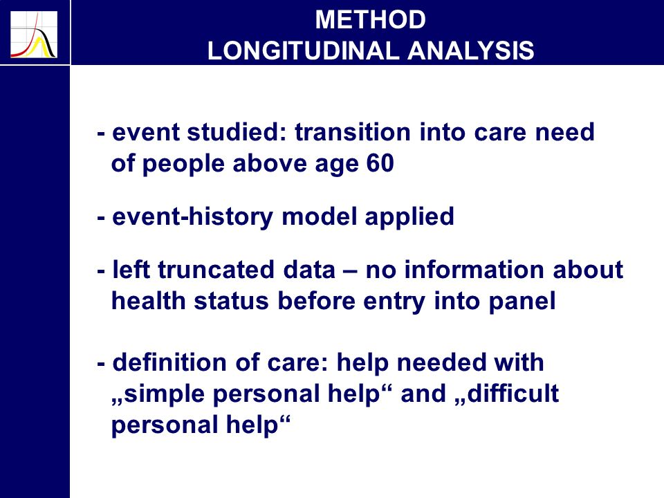 METHOD LONGITUDINAL ANALYSIS - event studied: transition into care need of people above age 60 - event-history model applied - left truncated data – no information about health status before entry into panel - definition of care: help needed with simple personal help and difficult personal help