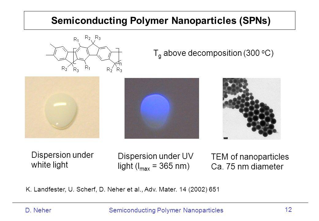 Semiconducting Polymer NanoparticlesD. Neher 12 Semiconducting Polymer Nanoparticles (SPNs) Dispersion under UV light (l max = 365 nm) Dispersion unde