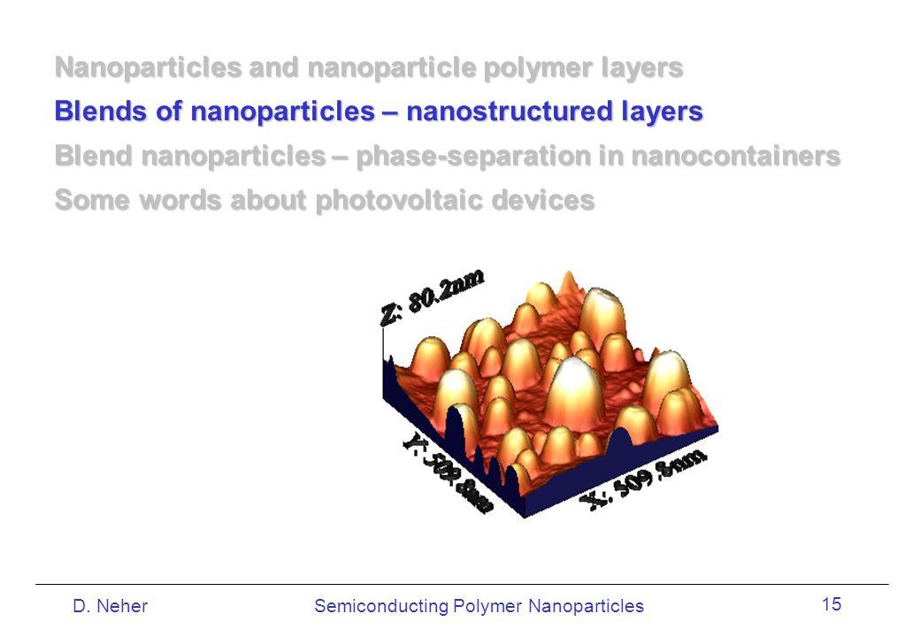 Semiconducting Polymer NanoparticlesD. Neher 15 Nanoparticles and nanoparticle polymer layers Blends of nanoparticles – nanostructured layers Blend na