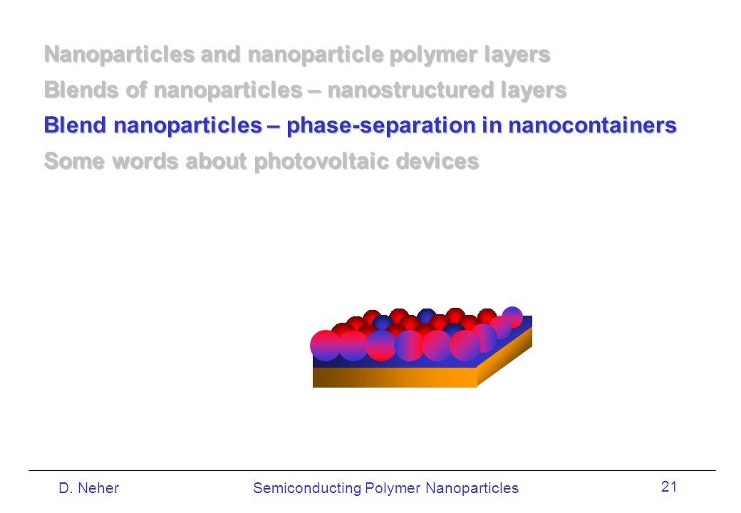 Semiconducting Polymer NanoparticlesD. Neher 21 Nanoparticles and nanoparticle polymer layers Blends of nanoparticles – nanostructured layers Blend na