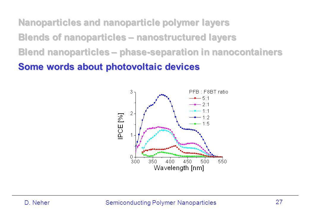 Semiconducting Polymer NanoparticlesD. Neher 27 Nanoparticles and nanoparticle polymer layers Blends of nanoparticles – nanostructured layers Blend na