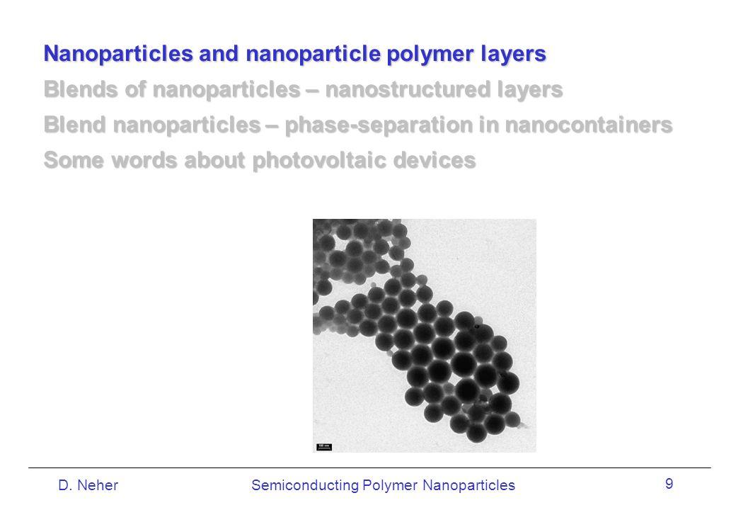 Semiconducting Polymer NanoparticlesD. Neher 9 Nanoparticles and nanoparticle polymer layers Blends of nanoparticles – nanostructured layers Blend nan