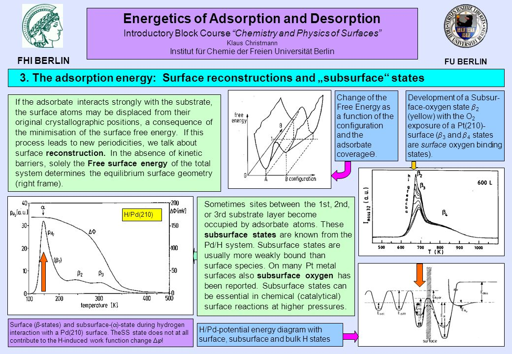 3. The adsorption energy: Surface reconstructions and subsurface states FU BERLIN FHI BERLIN If the adsorbate interacts strongly with the substrate, t