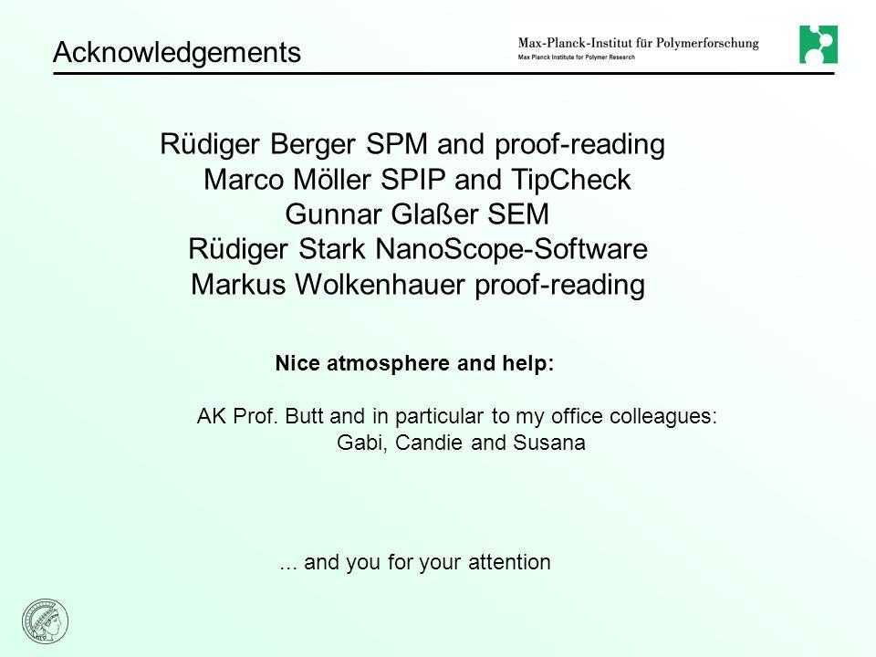 Acknowledgements Nice atmosphere and help: AK Prof.