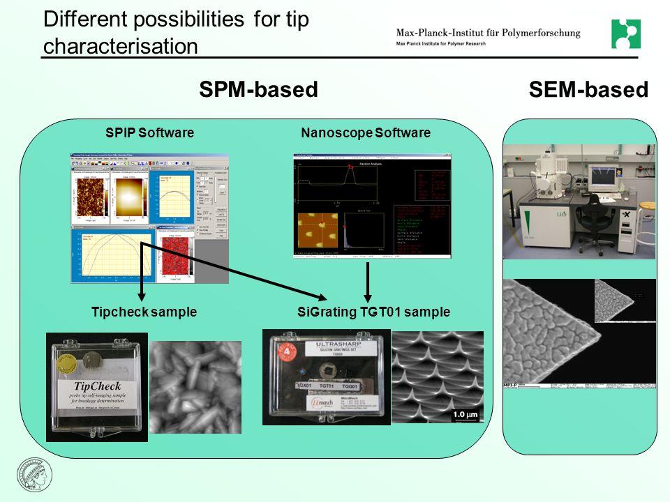 Different possibilities for tip characterisation SPIP Software SEM-based SPM-based Tipcheck sampleSiGrating TGT01 sample Nanoscope Software