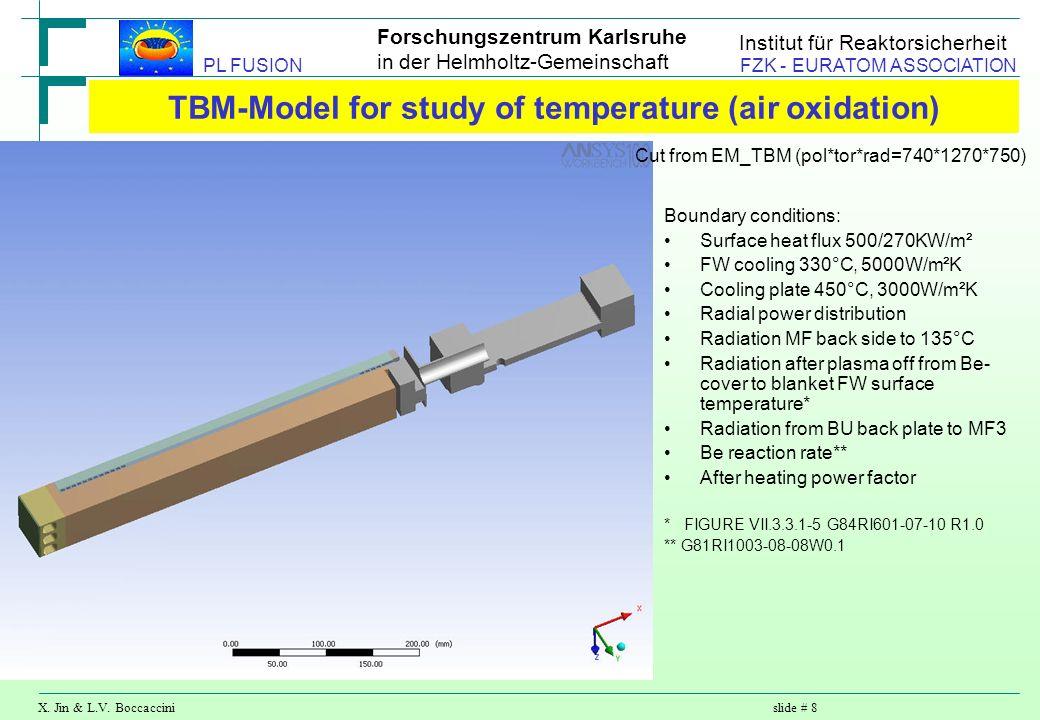 Forschungszentrum Karlsruhe in der Helmholtz-Gemeinschaft X. Jin & L.V. Boccaccinislide # 8 PL FUSION FZK - EURATOM ASSOCIATION Institut für Reaktorsi
