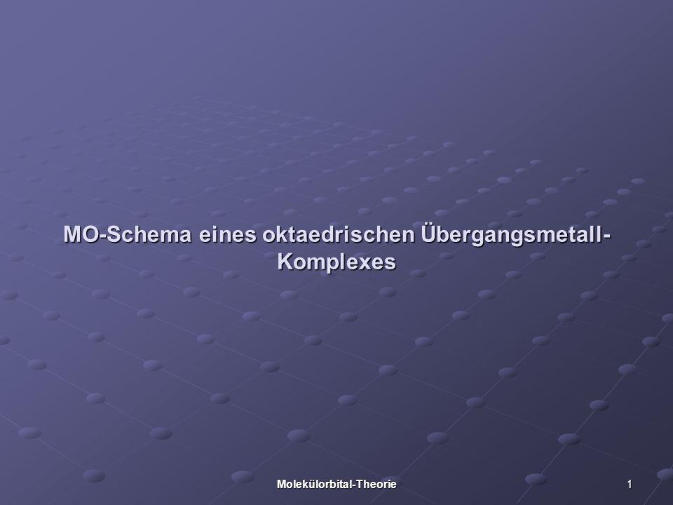 1Molekülorbital-Theorie MO-Schema eines oktaedrischen Übergangsmetall- Komplexes