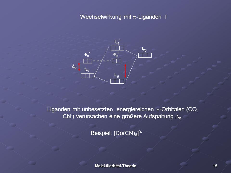 15Molekülorbital-Theorie Wechselwirkung mit -Liganden I Liganden mit unbesetzten, energiereichen -Orbitalen (CO, CN - ) verursachen eine größere Aufsp