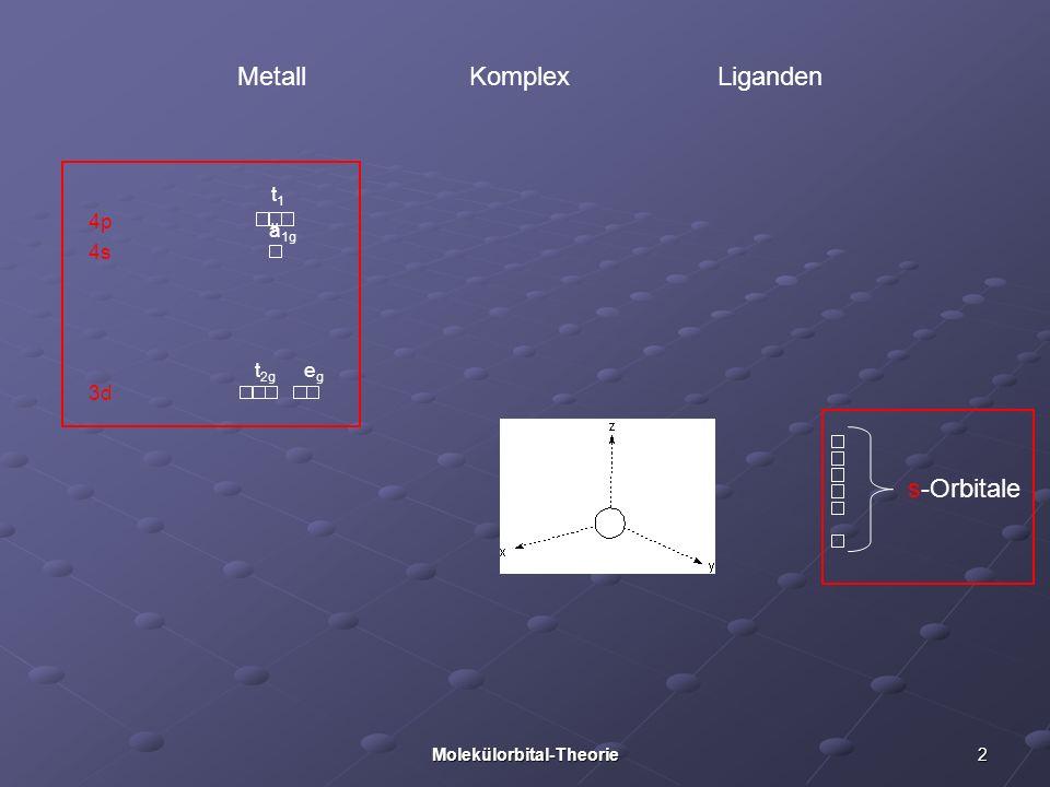 2Molekülorbital-Theorie Metall Liganden Komplex s-Orbitale 3d 4p 4s t1ut1u a 1g t 2g egeg