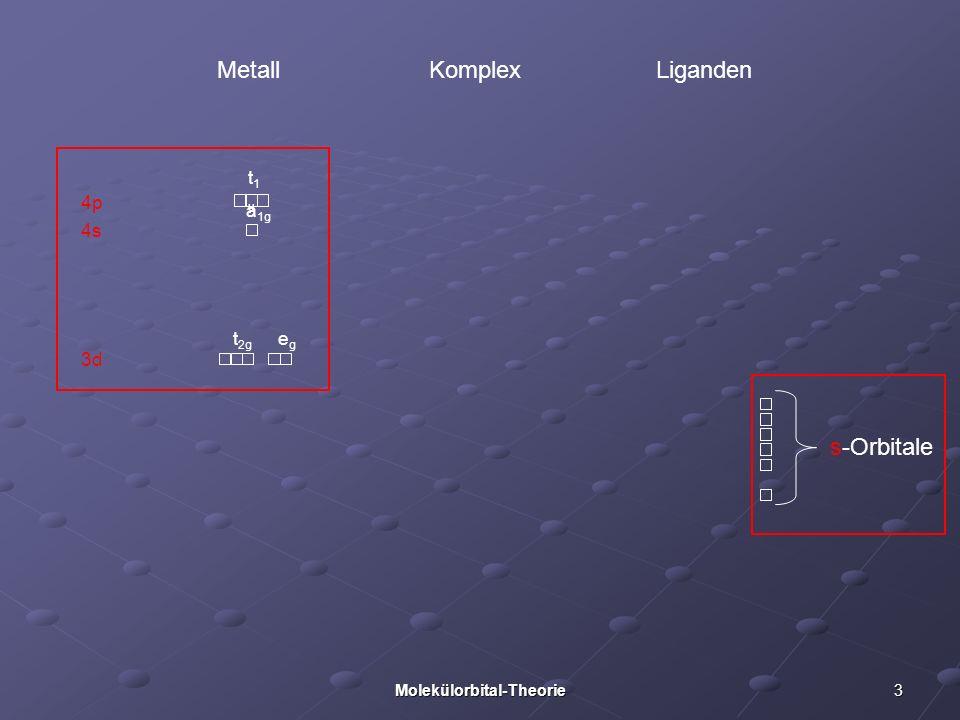3Molekülorbital-Theorie Metall Liganden Komplex s-Orbitale 3d 4p 4s t1ut1u a 1g t 2g egeg