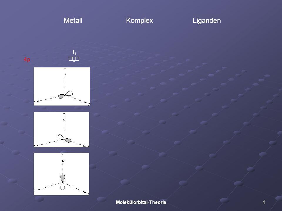 4Molekülorbital-Theorie 4p Metall Liganden Komplex t1ut1u