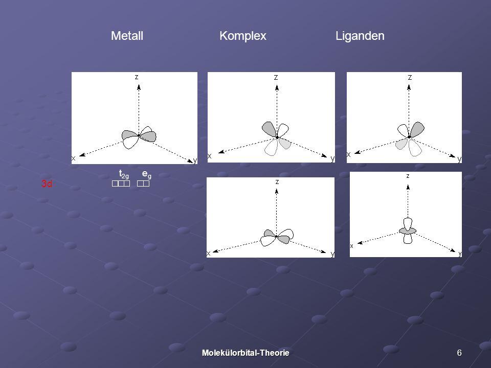 6Molekülorbital-Theorie 3d Metall Liganden Komplex t 2g egeg