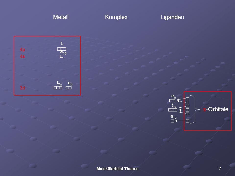 7Molekülorbital-Theorie Metall Liganden Komplex a 1g t 1u egeg s-Orbitale 3d 4p 4s t1ut1u a 1g t 2g egeg