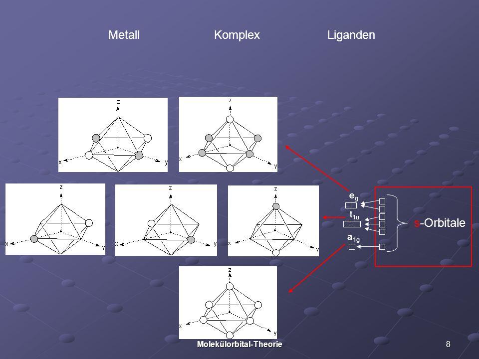 8Molekülorbital-Theorie Metall Liganden Komplex a 1g t 1u egeg s-Orbitale