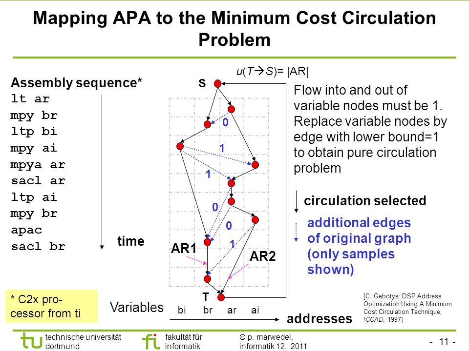 - 10 - technische universität dortmund fakultät für informatik p. marwedel, informatik 12, 2011 General approach: Minimum Cost Circulation Problem Let