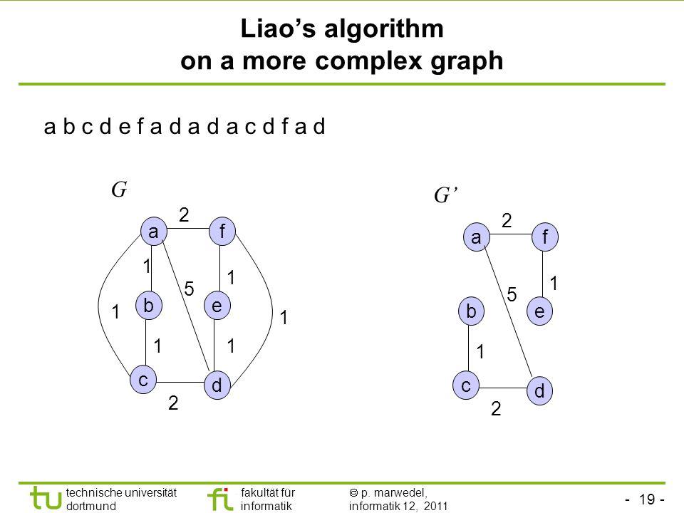 - 18 - technische universität dortmund fakultät für informatik p. marwedel, informatik 12, 2011 Liaos algorithm Access sequence: Similar to Kruskals s