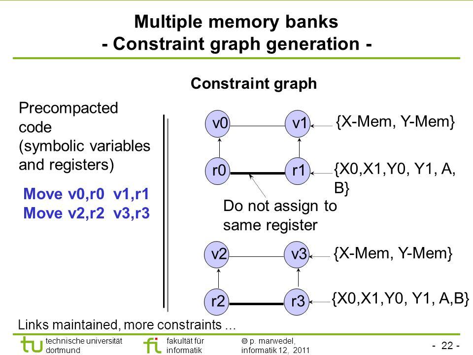 - 21 - technische universität dortmund fakultät für informatik p. marwedel, informatik 12, 2011 Multiple memory banks - Sample hardware - Shifter X0 X