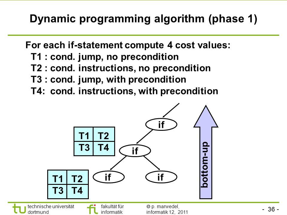 - 35 - technische universität dortmund fakultät für informatik p. marwedel, informatik 12, 2011 Optimization for nested IF-statements if 2 if 1 - Sele