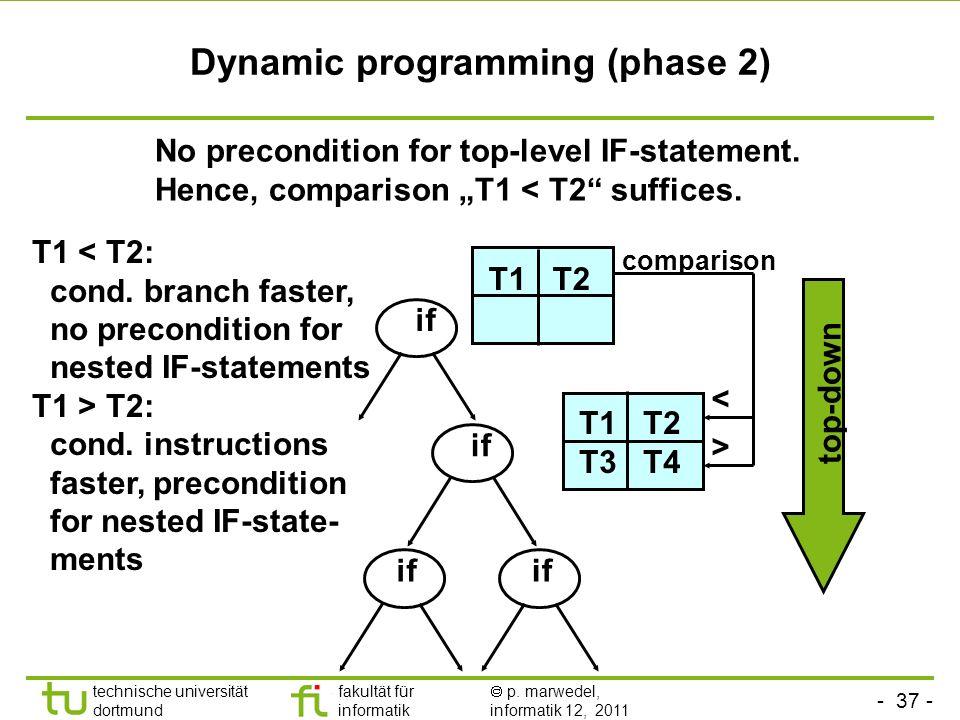 - 36 - technische universität dortmund fakultät für informatik p. marwedel, informatik 12, 2011 Dynamic programming algorithm (phase 1) For each if-st