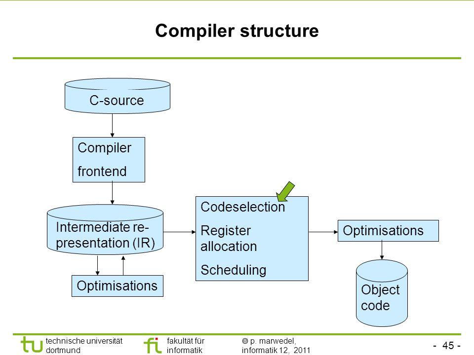 - 44 - technische universität dortmund fakultät für informatik p. marwedel, informatik 12, 2011 Retargetable Compilers vs. Standard Compilers Develope