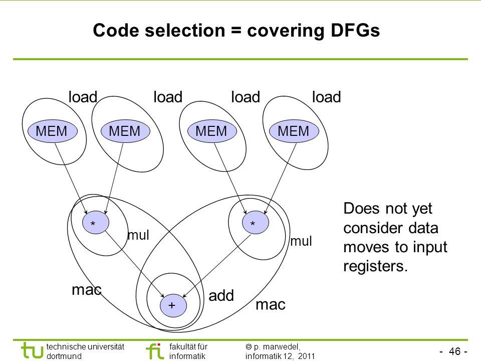 - 45 - technische universität dortmund fakultät für informatik p. marwedel, informatik 12, 2011 Compiler structure Compiler frontend Codeselection Reg
