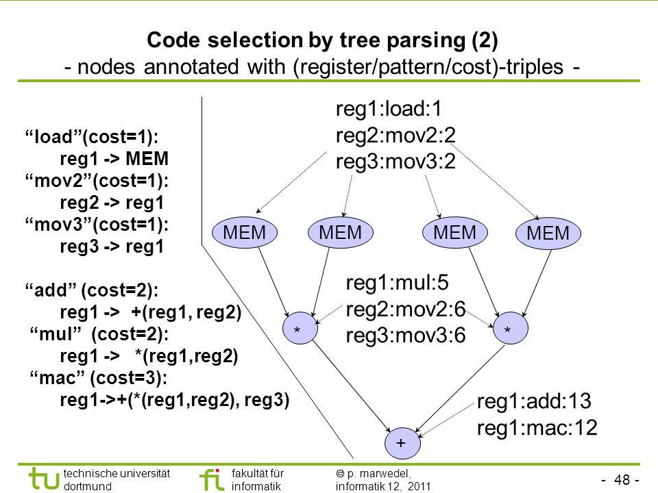 - 47 - technische universität dortmund fakultät für informatik p. marwedel, informatik 12, 2011 Code selection by tree parsing (1) terminals: {MEM, *,