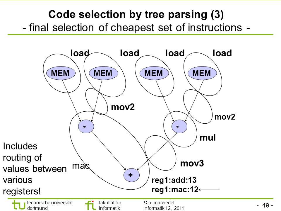 - 48 - technische universität dortmund fakultät für informatik p. marwedel, informatik 12, 2011 Code selection by tree parsing (2) - nodes annotated w