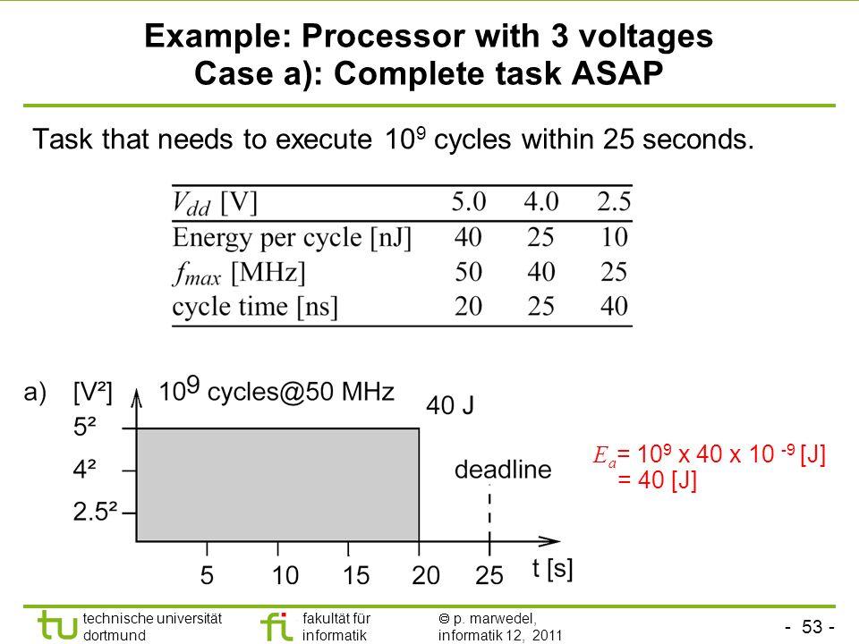 - 52 - technische universität dortmund fakultät für informatik p. marwedel, informatik 12, 2011 Recap from chapter 3: Fundamentals of dynamic voltage