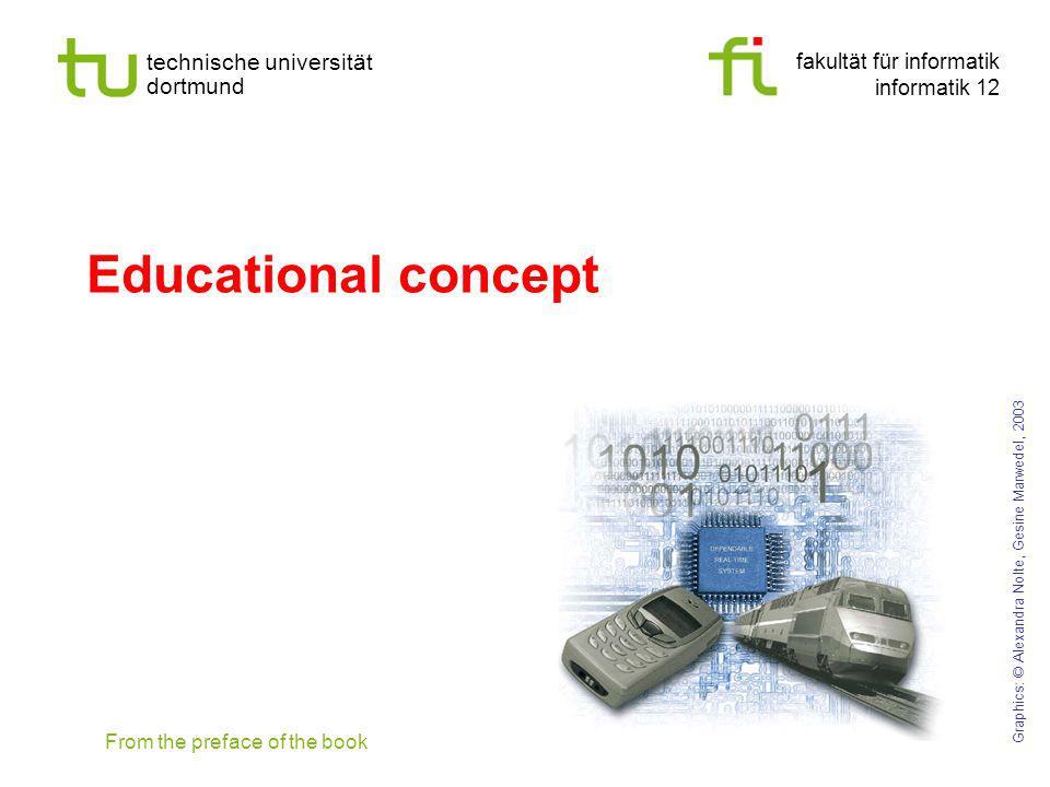 fakultät für informatik informatik 12 technische universität dortmund Educational concept Graphics: © Alexandra Nolte, Gesine Marwedel, 2003 From the