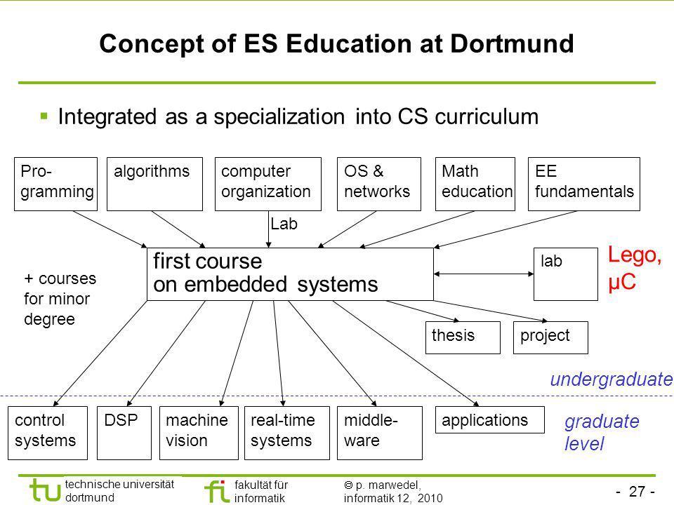 - 27 - technische universität dortmund fakultät für informatik p. marwedel, informatik 12, 2010 Concept of ES Education at Dortmund Integrated as a sp