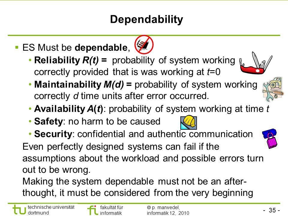 - 35 - technische universität dortmund fakultät für informatik p. marwedel, informatik 12, 2010 Dependability ES Must be dependable, Reliability R(t)