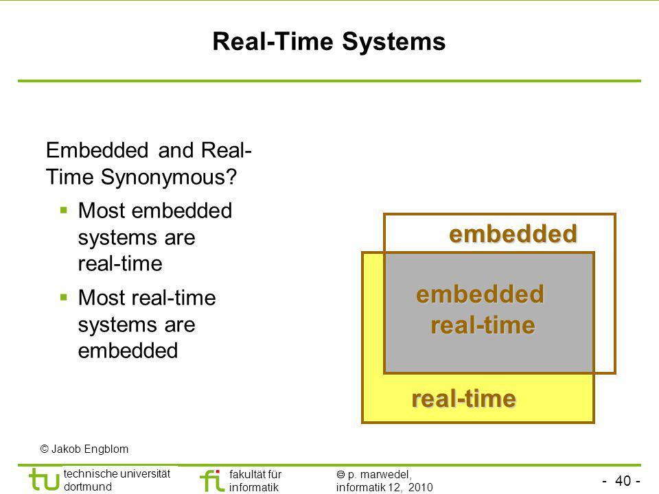 - 40 - technische universität dortmund fakultät für informatik p. marwedel, informatik 12, 2010 Real-Time Systems Embedded and Real- Time Synonymous?