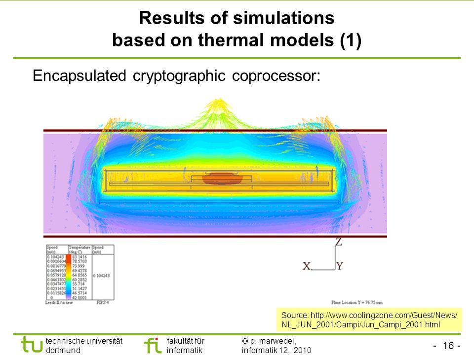 - 16 - technische universität dortmund fakultät für informatik p. marwedel, informatik 12, 2010 Results of simulations based on thermal models (1) Sou