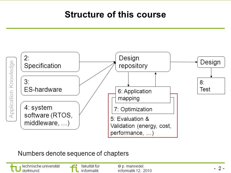 - 2 - technische universität dortmund fakultät für informatik p. marwedel, informatik 12, 2010 Structure of this course 2: Specification 3: ES-hardwar