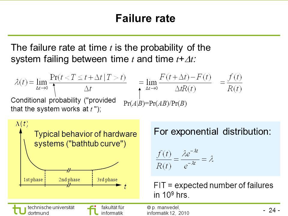 - 24 - technische universität dortmund fakultät für informatik p. marwedel, informatik 12, 2010 Failure rate The failure rate at time t is the probabi