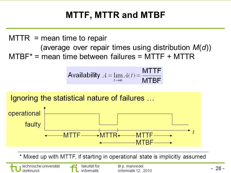 - 26 - technische universität dortmund fakultät für informatik p. marwedel, informatik 12, 2010 MTTF, MTTR and MTBF Ignoring the statistical nature of