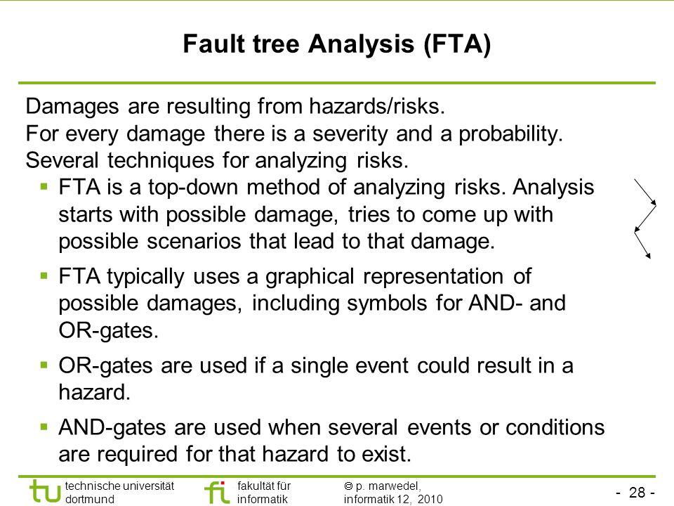 - 28 - technische universität dortmund fakultät für informatik p. marwedel, informatik 12, 2010 Fault tree Analysis (FTA) Damages are resulting from h