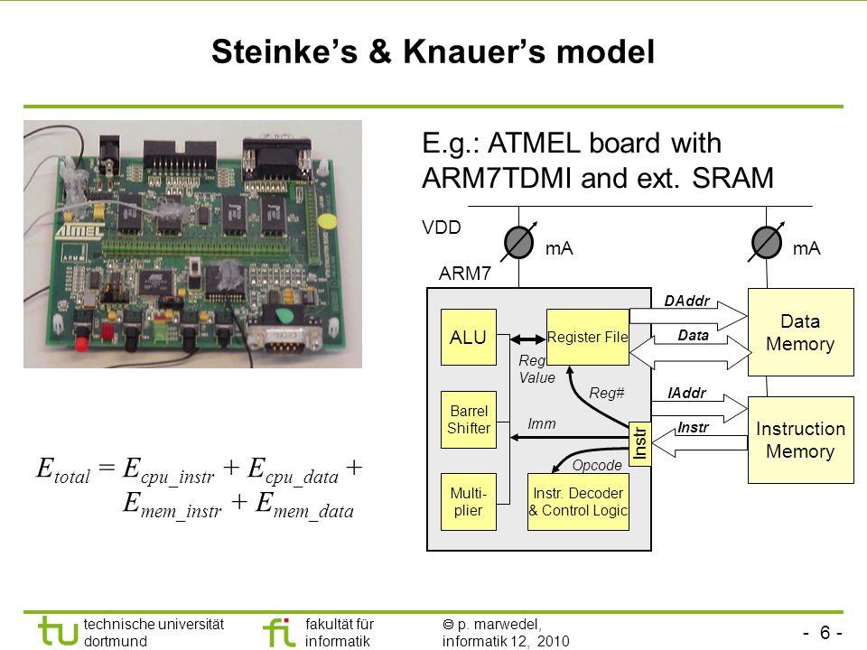 - 6 - technische universität dortmund fakultät für informatik p. marwedel, informatik 12, 2010 Steinkes & Knauers model E.g.: ATMEL board with ARM7TDM