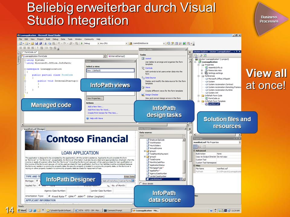 14 Beliebig erweiterbar durch Visual Studio Integration Business Processes View all at once! Solution files and resources InfoPath data source InfoPat