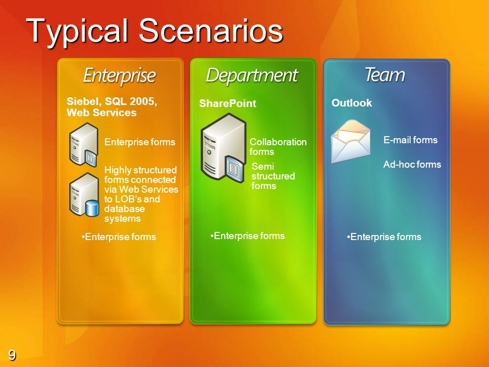 9 Typical Scenarios E-mail forms Collaboration forms Siebel, SQL 2005, Web Services Enterprise forms SharePoint Outlook Ad-hoc forms Semi structured f