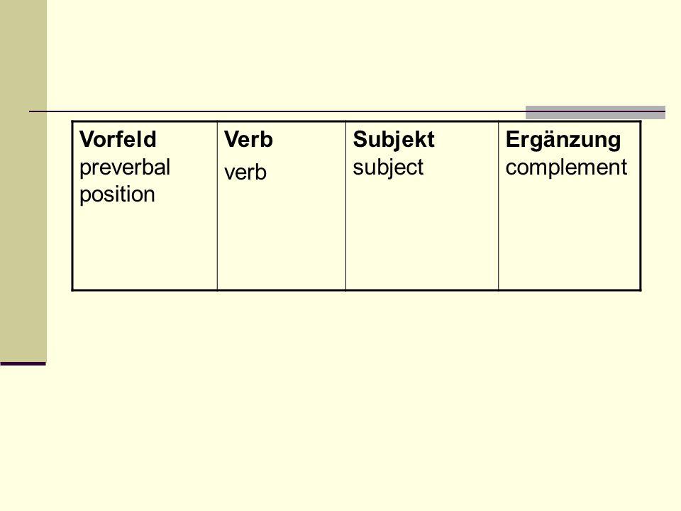 Vorfeld preverbal position Verb verb Subjekt subject Ergänzung complement