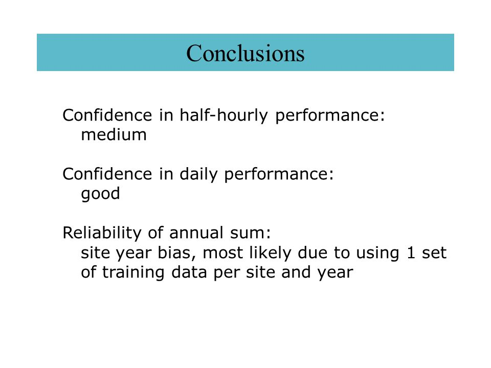 Confidence in half-hourly performance: medium Confidence in daily performance: good Reliability of annual sum: site year bias, most likely due to usin